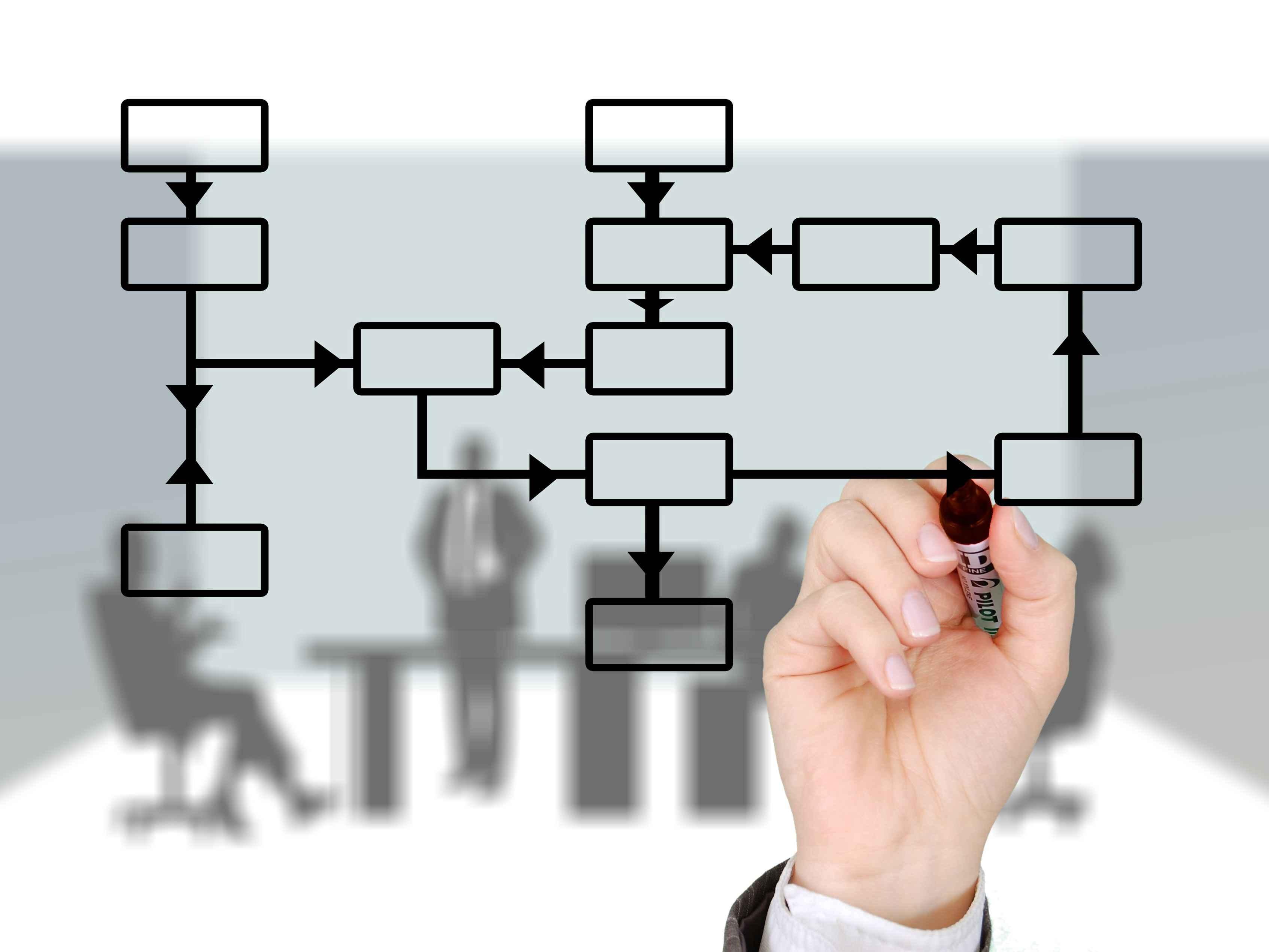 丛龙峰:人力资源管理的理论与实践